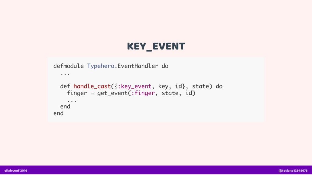 KEY_EVENT defmodule Typehero.EventHandler do .....