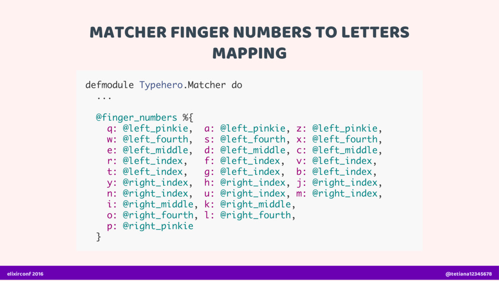 MATCHER FINGER NUMBERS TO LETTERS MAPPING defmo...