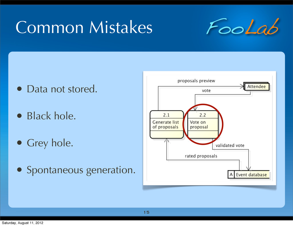 FooLab Common Mistakes 15 • Data not stored. • ...