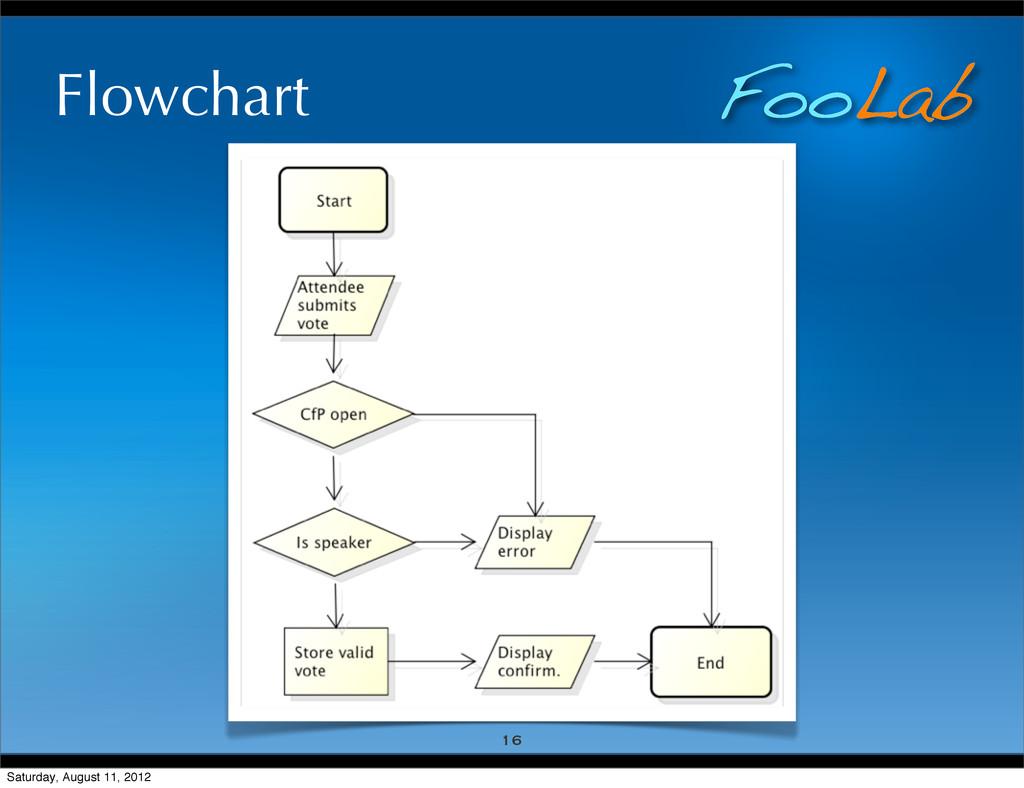 FooLab Flowchart 16 Saturday, August 11, 2012
