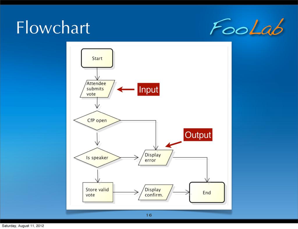 FooLab Flowchart 16 Input Output Saturday, Augu...