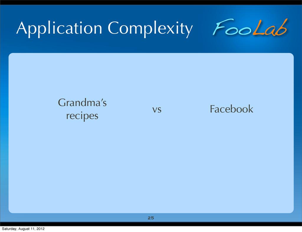 FooLab Application Complexity 25 Grandma's reci...