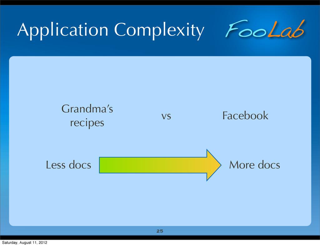 FooLab Application Complexity 25 More docs Less...