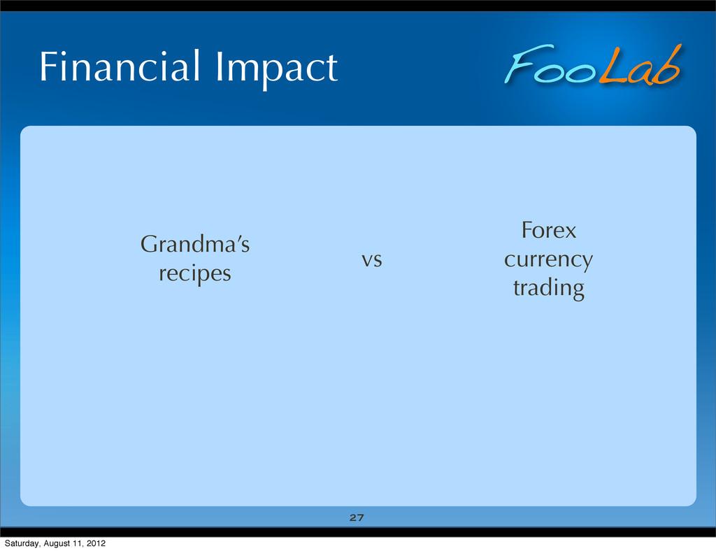 FooLab Financial Impact 27 Grandma's recipes vs...