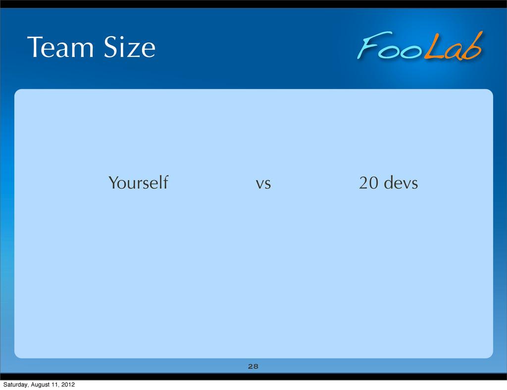 FooLab Team Size 28 Yourself vs 20 devs Saturda...