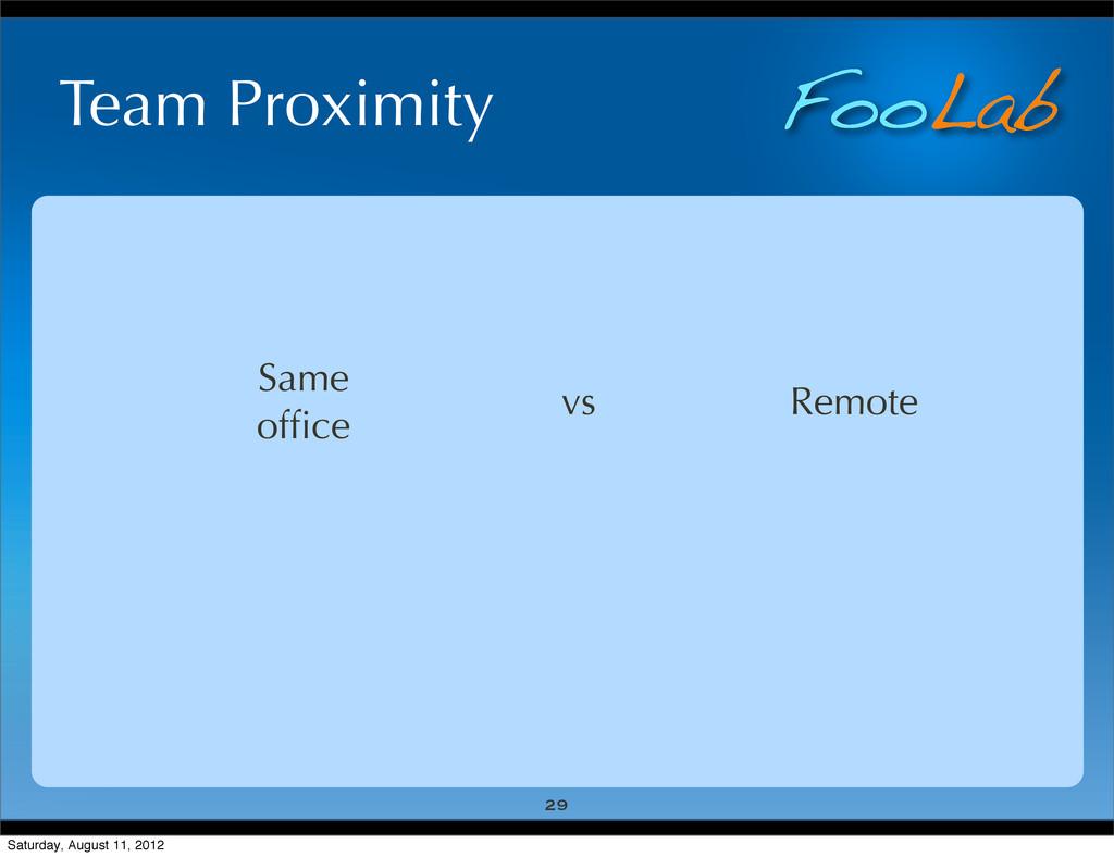 FooLab Team Proximity 29 Same office vs Remote S...