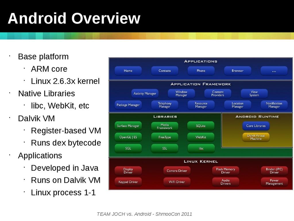 TEAM JOCH vs. Android - ShmooCon 2011 Android O...