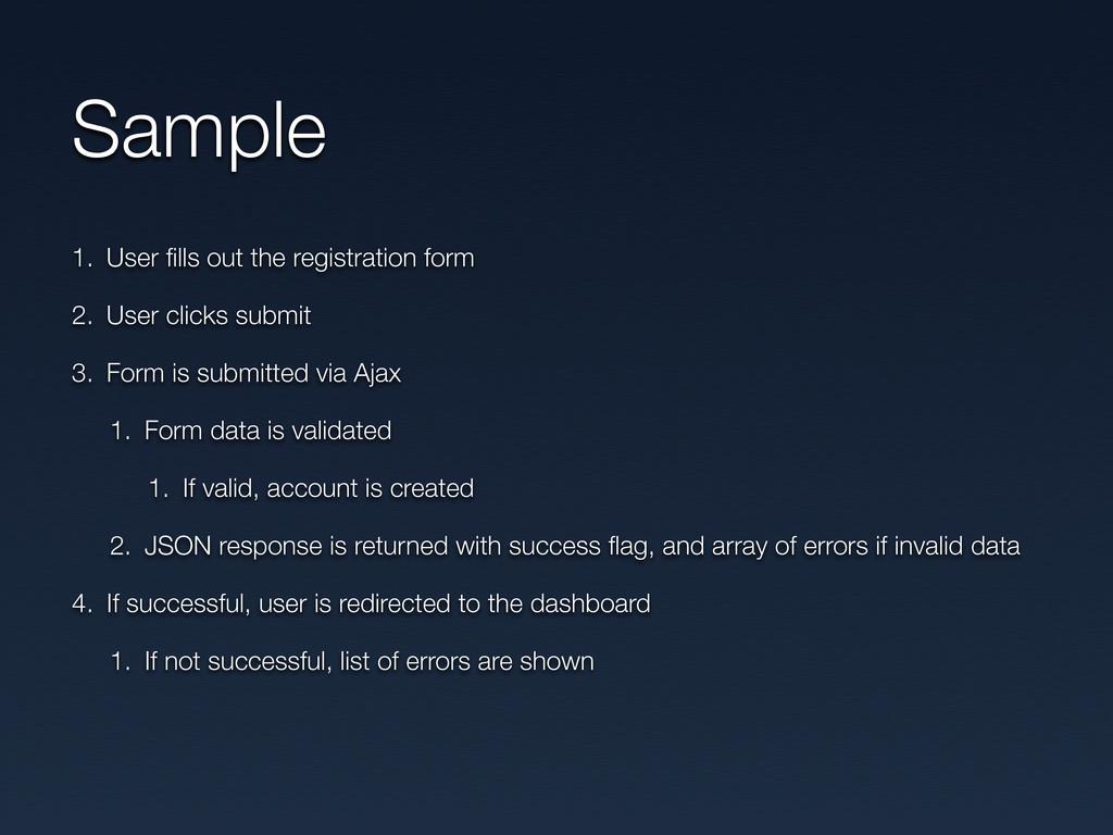 1. User fills out the registration form 2. User ...