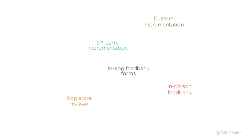 @nashxam In-person feedback App store reviews I...