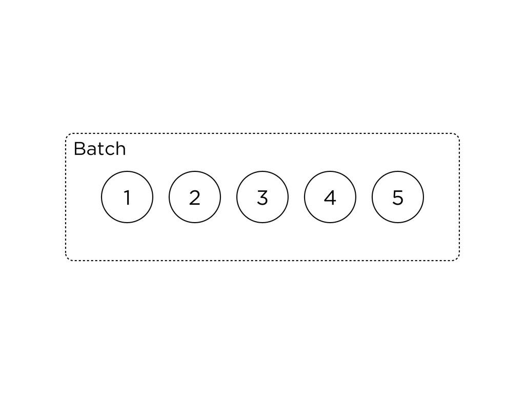 1 2 3 4 5 Batch