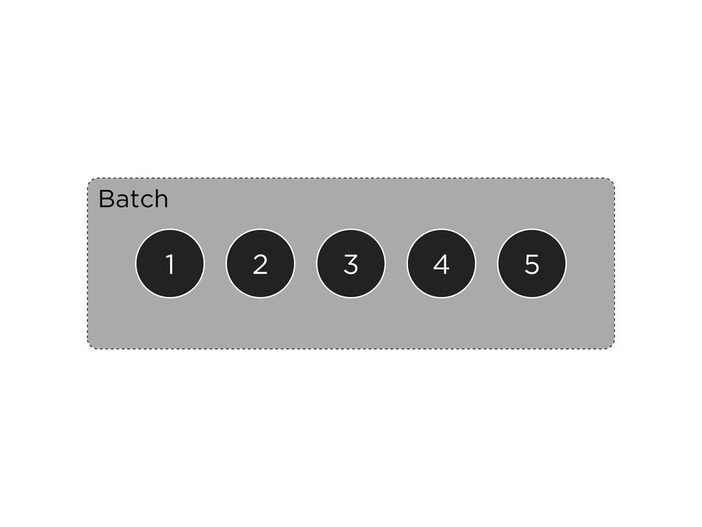 1 2 3 4 5 Batch 1 2 3 4 5 1 2 3 4 5