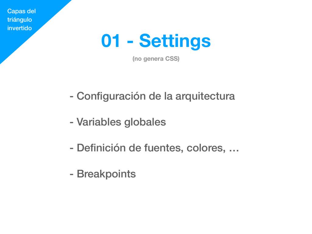 01 - Settings Capas del triángulo invertido - C...