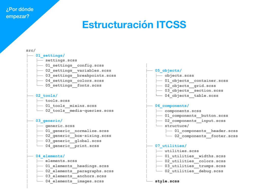 ¿Por dónde empezar? Estructuración ITCSS src/ ├...