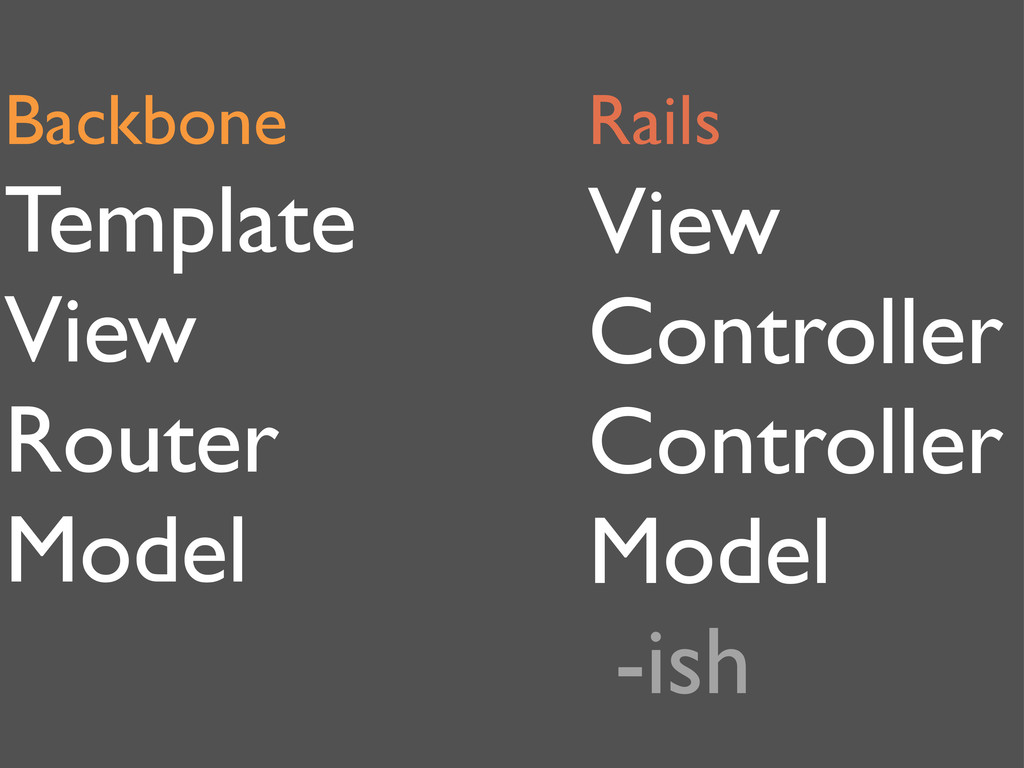 Template View Router Model View Controller Cont...