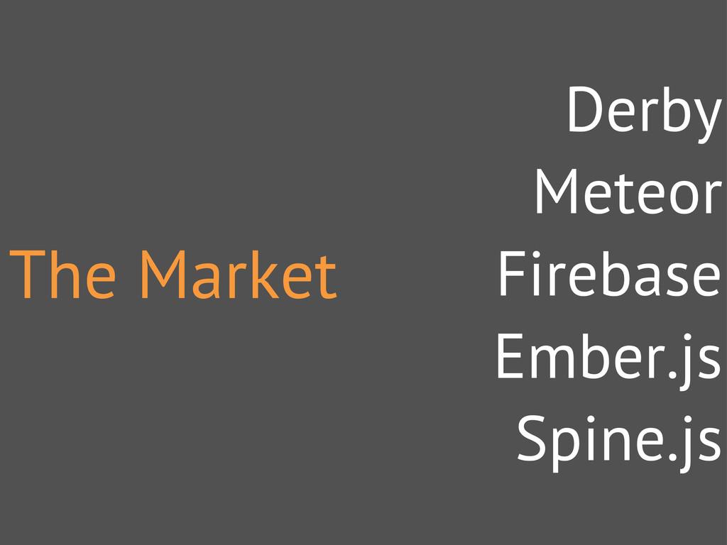Derby Meteor Firebase Ember.js Spine.js The Mar...