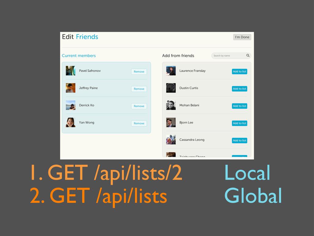 1. GET /api/lists/2 2. GET /api/lists Local Glo...