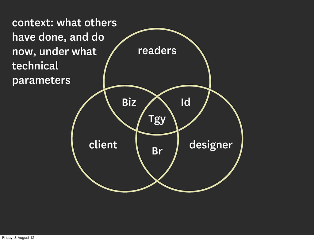 readers client designer context: what others ha...