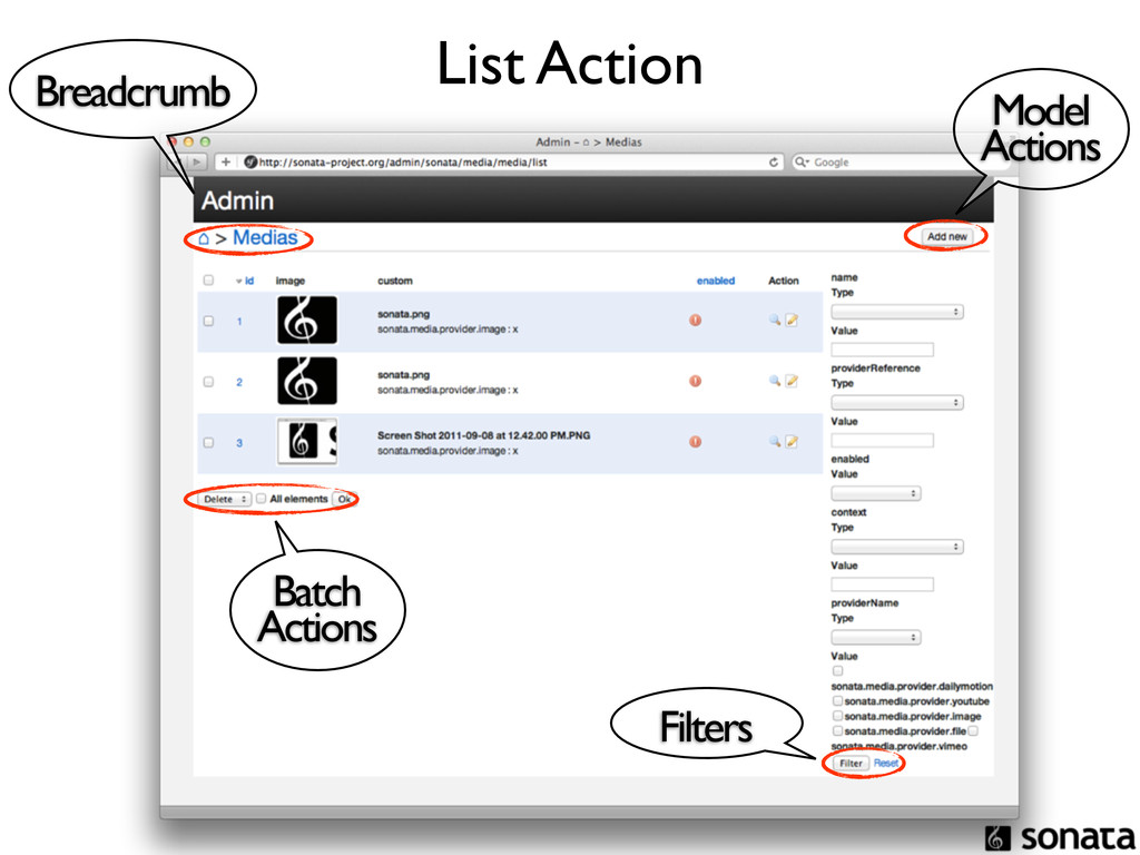 Filters Model Actions List Action Batch Actions...