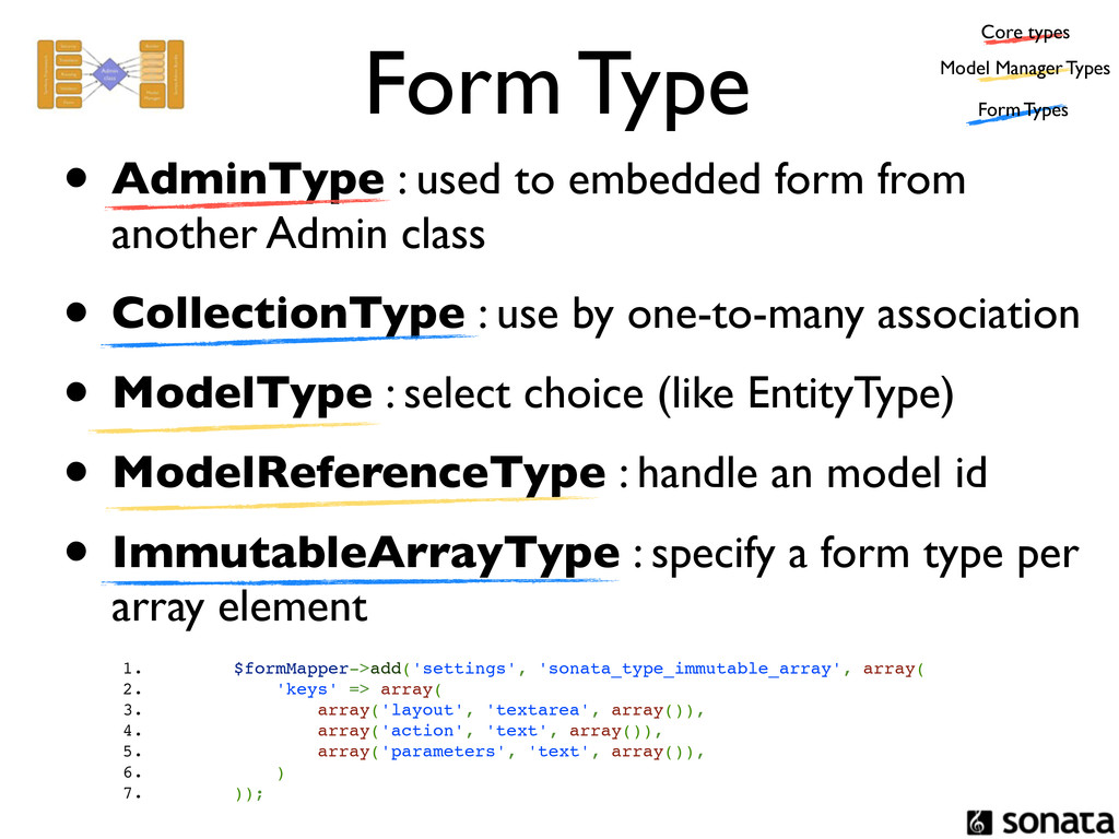 Form Type • AdminType : used to embedded form f...