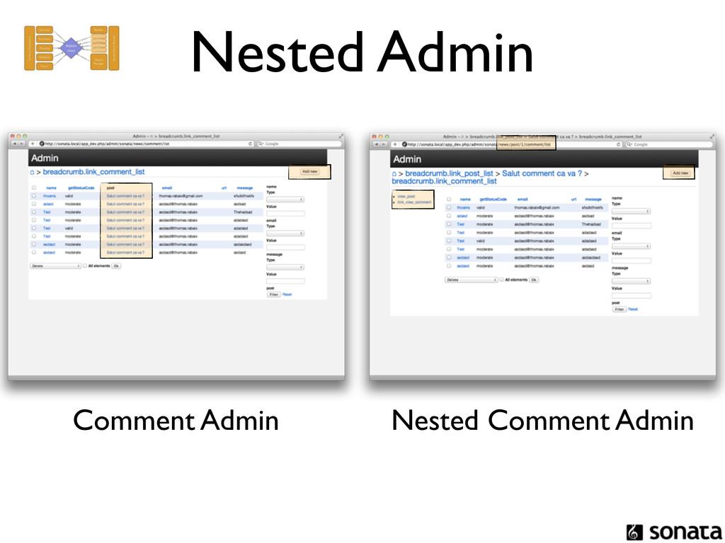 Nested Admin Comment Admin Nested Comment Admin