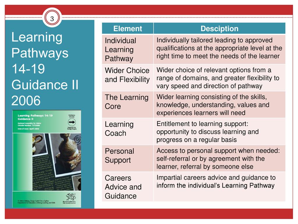 Learning Pathways 14-19 Guidance II 2006 Elemen...