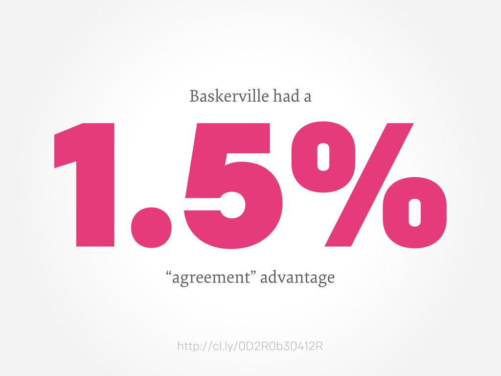 1.5% http://cl.ly/0D2R0b30412R Baskerville had ...