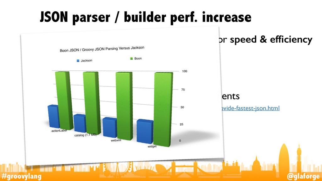 #groovylang @glaforge JSON parser / builder per...
