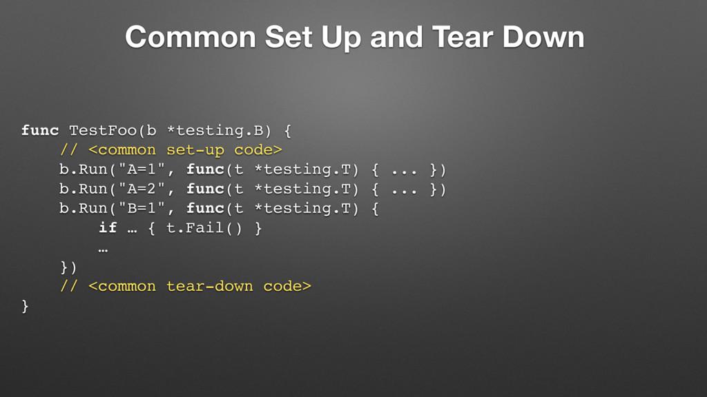 Common Set Up and Tear Down func TestFoo(b *tes...