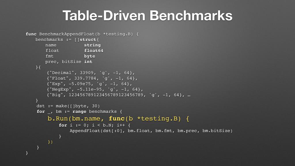 Table-Driven Benchmarks func BenchmarkAppendFlo...