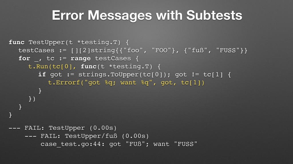 Error Messages with Subtests func TestUpper(t *...