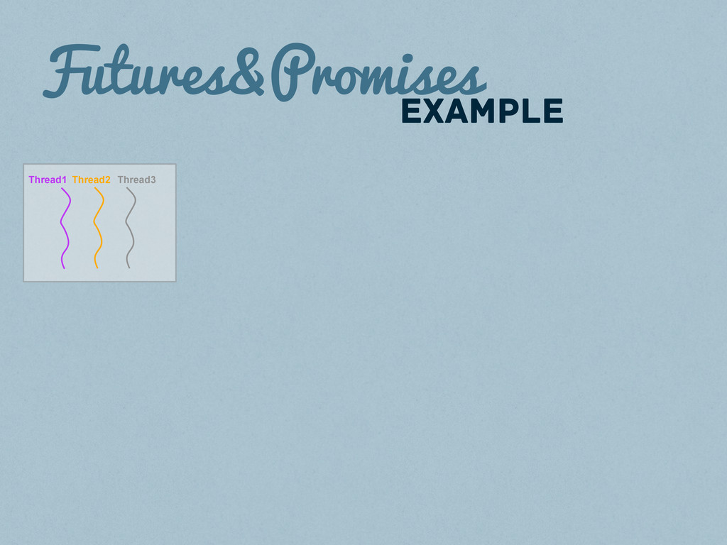 Futures&Promises Thread1 Thread2 Thread3 example