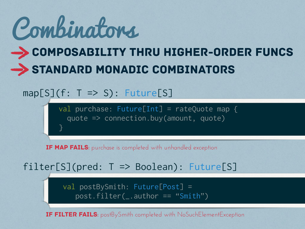Combinators val purchase: Future[Int] = rateQuo...