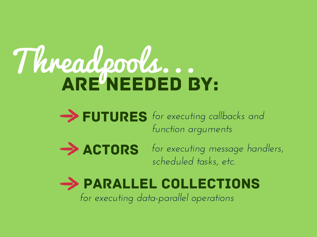 are needed by: Threadpools... futures Actors pa...