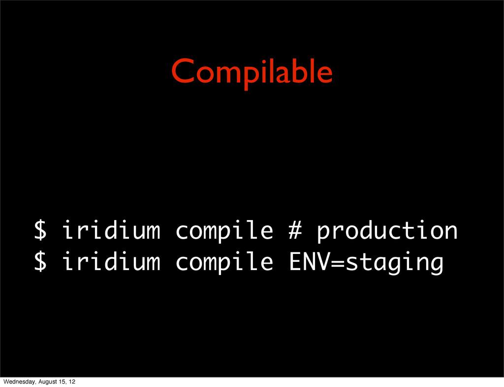 $ iridium compile # production $ iridium compil...