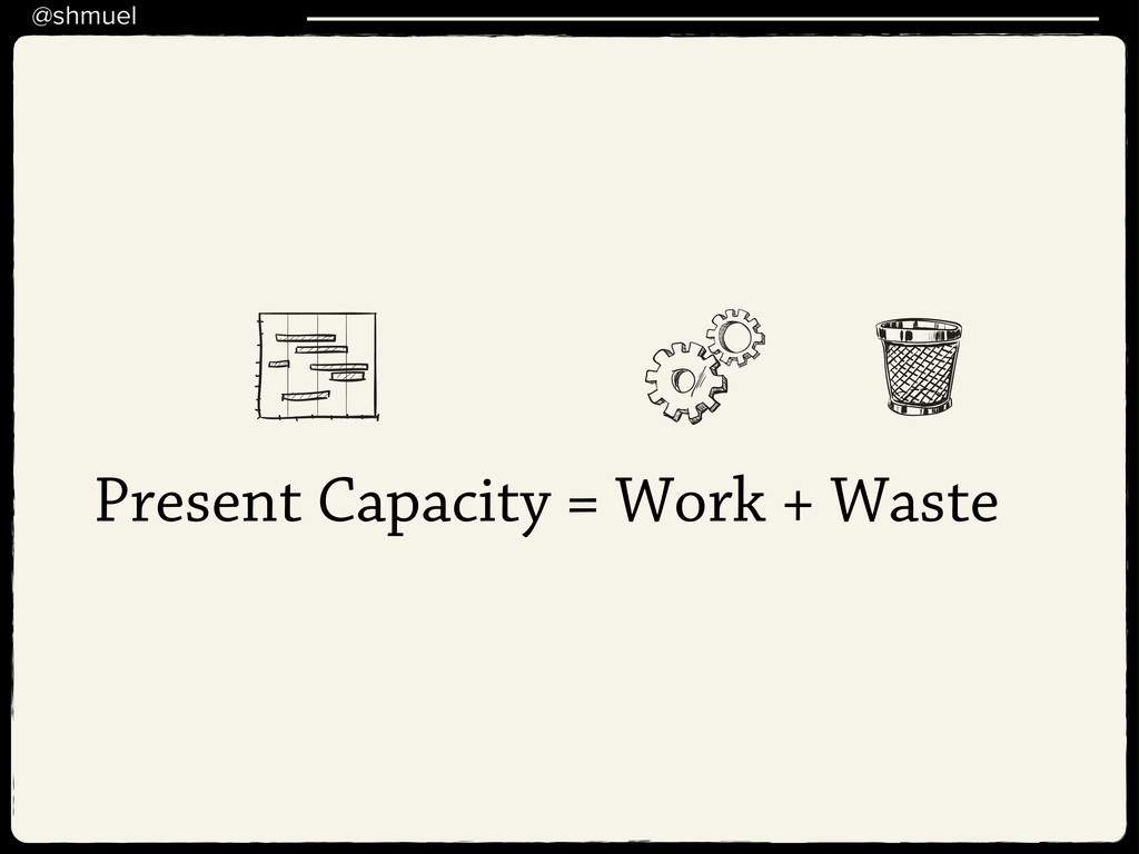 @shmuel Present Capacity = Work + Waste
