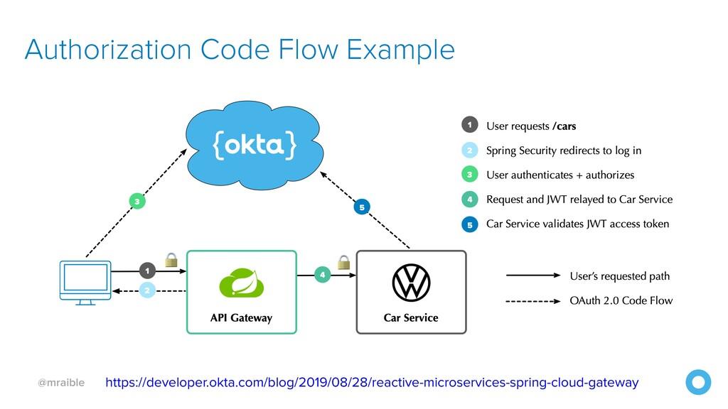 @mraible Authorization Code Flow Example https:...