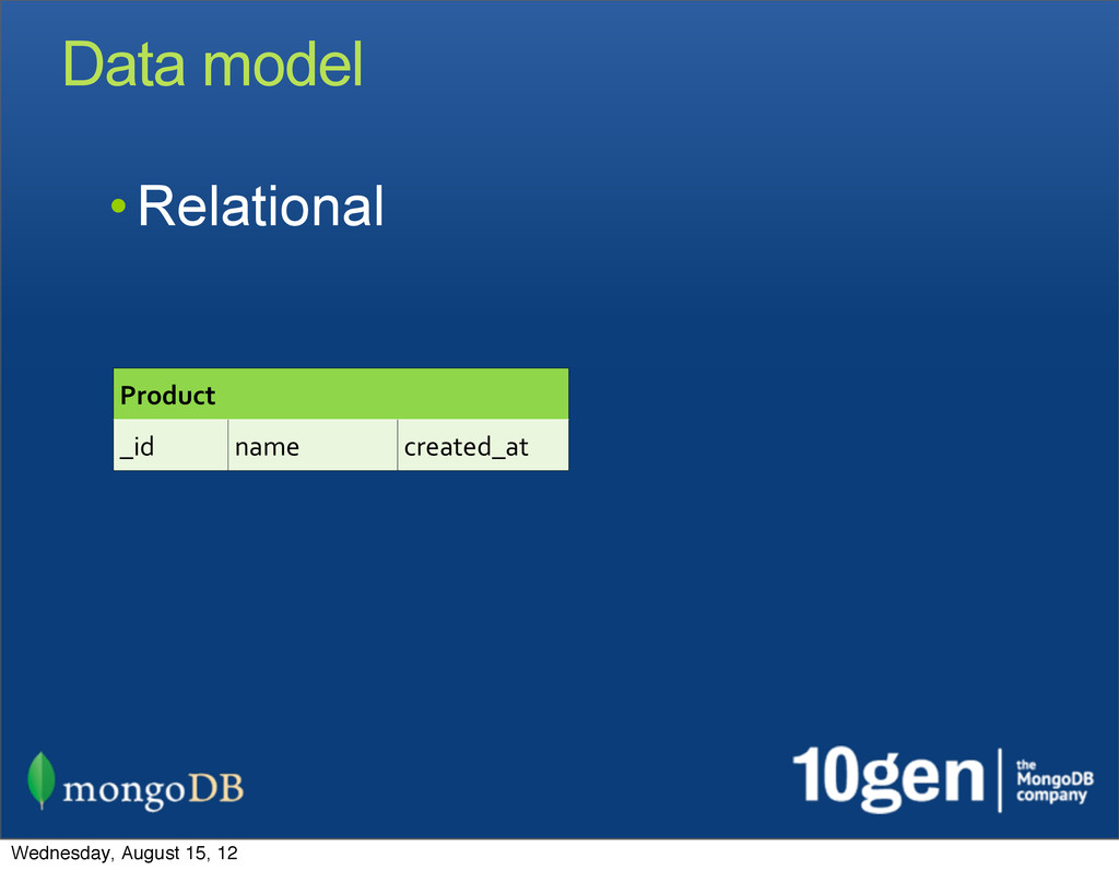 Data model • Relational Product Product Product...