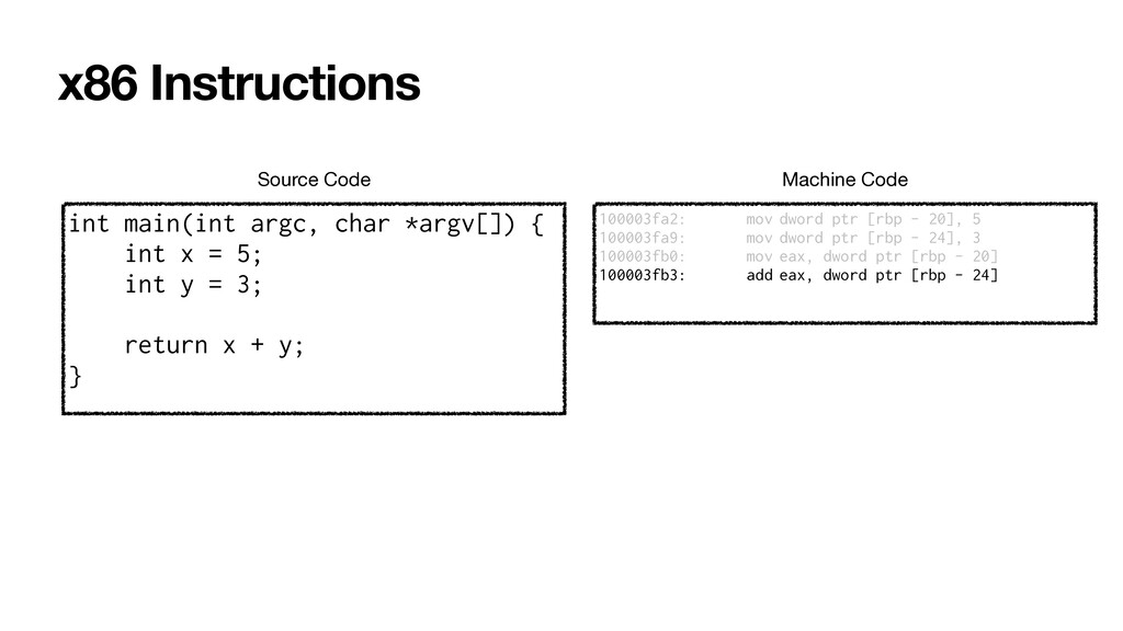 x86 Instructions int main(int argc, char *argv[...