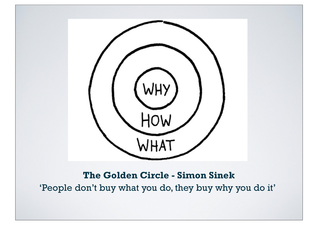 'People don't buy what you do, they buy why you...