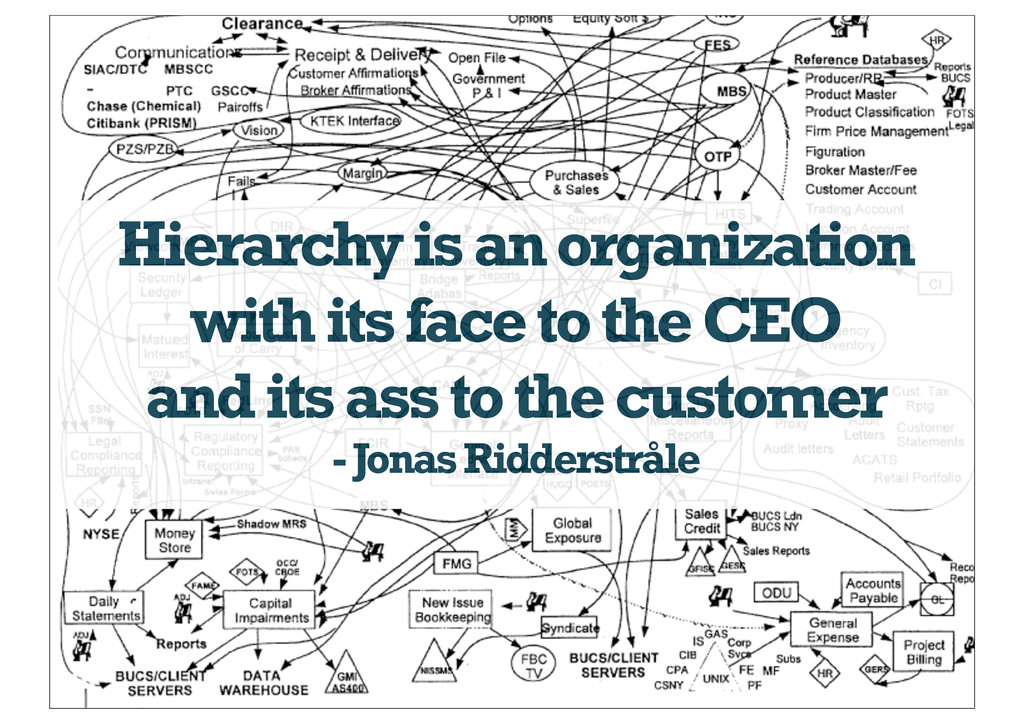 Hierarchy is an organization with its face to t...