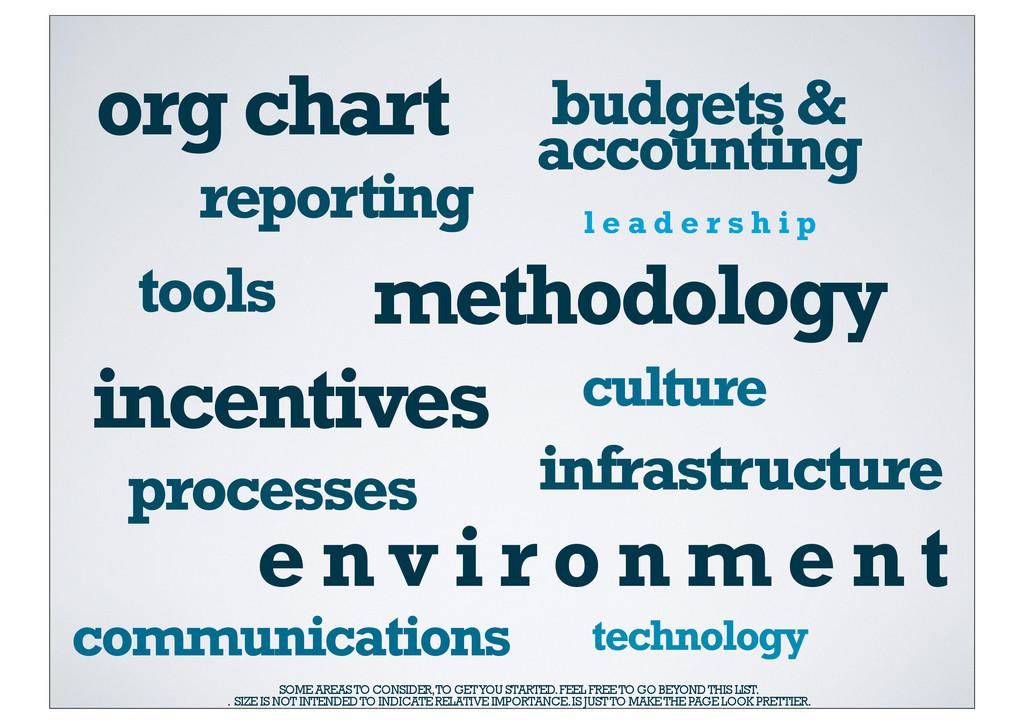 org chart methodology incentives e n v i r o n ...
