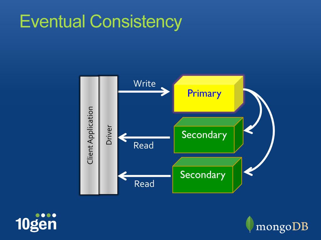 Eventual Consistency Primary  Read  Write...