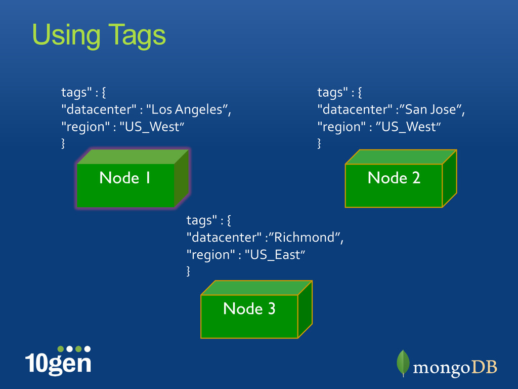 "Using Tags Node 1  Node 2  Node 3  tags""..."
