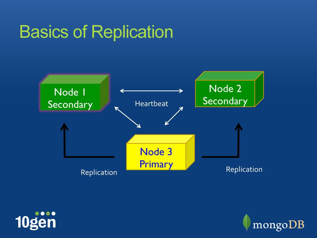 Basics of Replication Node 1  Secondary  No...
