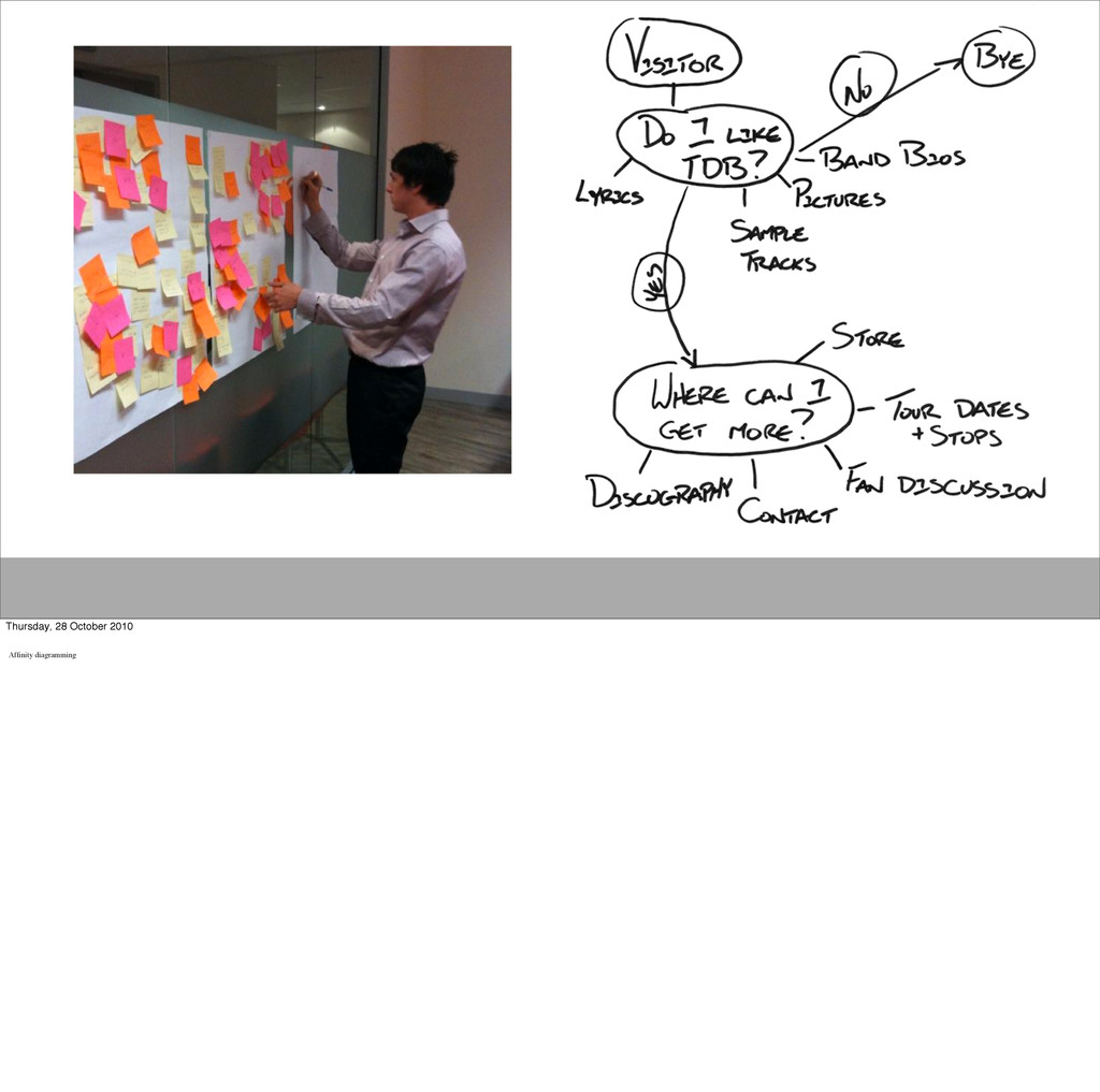 Thursday, 28 October 2010 Affinity diagramming