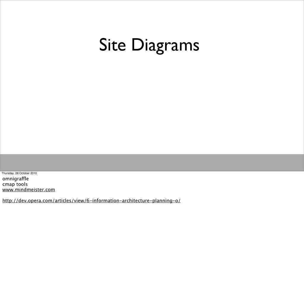 Site Diagrams Thursday, 28 October 2010 omnigra...
