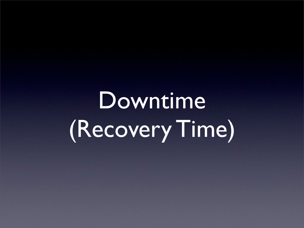 Downtime (Recovery Time)