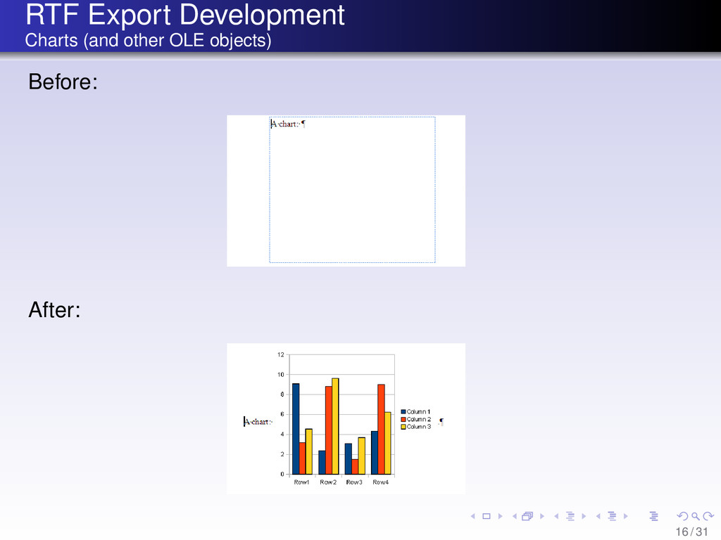 RTF Export Development Charts (and other OLE ob...