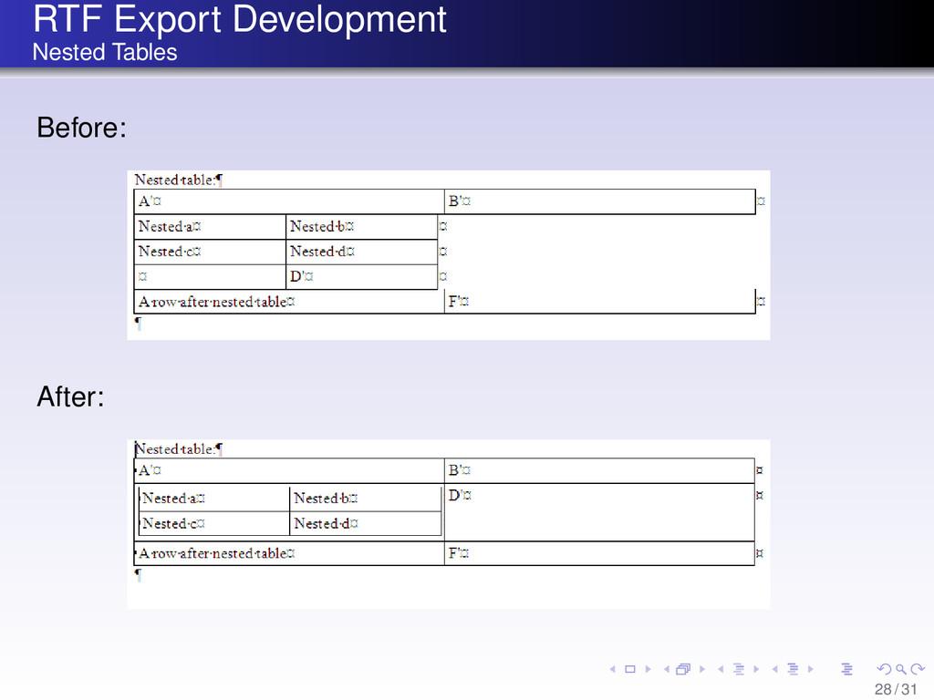 RTF Export Development Nested Tables Before: Af...