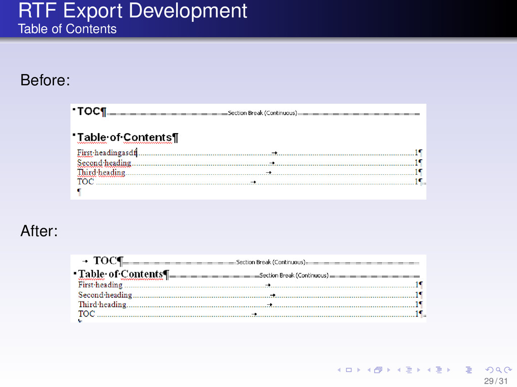 RTF Export Development Table of Contents Before...